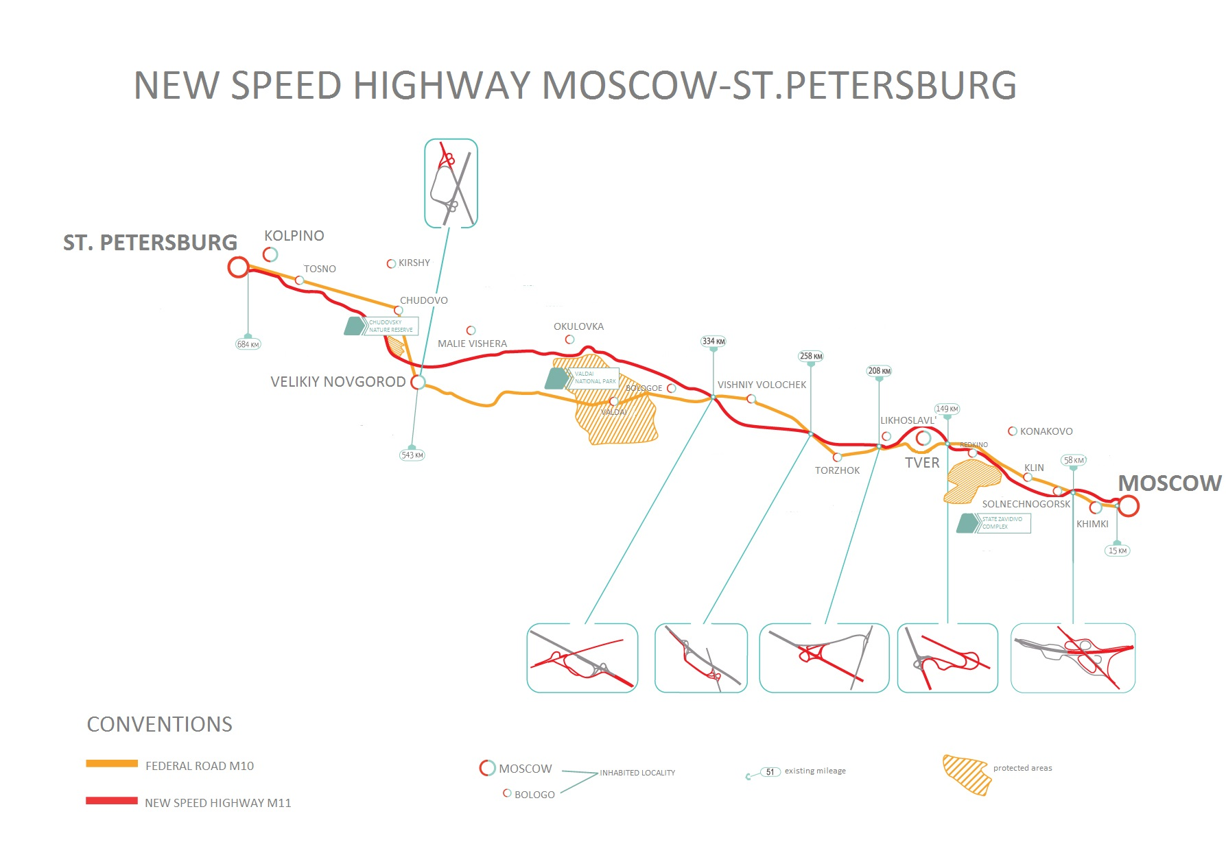 Part of the new M11 highway Moscow-St.Petersburg becomes toll